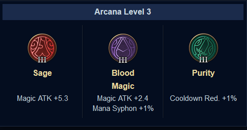 Arcana Level 3 Hero Alice Mobile Arena