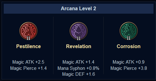 Arcana level 2 Alice Mobile arena