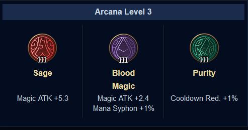 Arcana Level 3 Hero Alice Mobile Arena