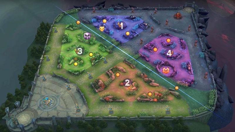 Cara Cepat Menaikan Rank Match Di Arena Of Valor (AOV)